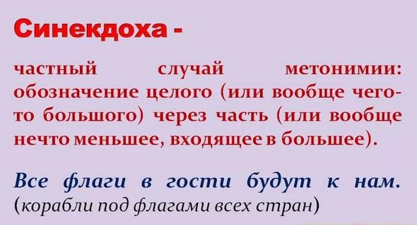 Синекдоха - частный случай метонимии